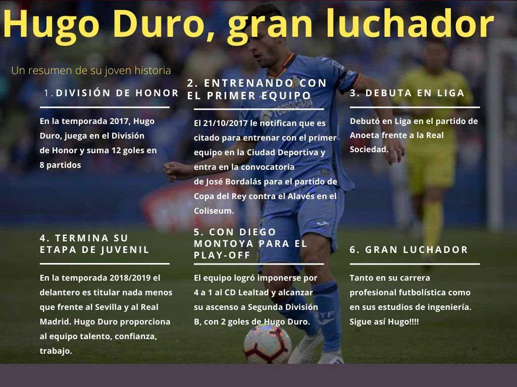 Imagen de la joven historia de Hugo Duro