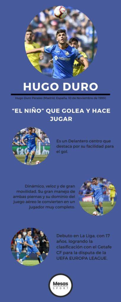 Imagen de la infografía de Hugo Duro