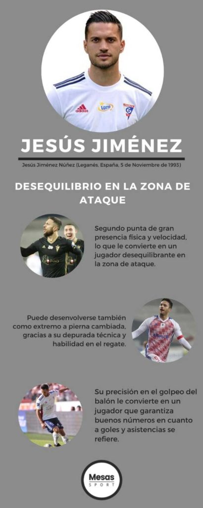 Imagen de la infografía de Jesús Jiménez