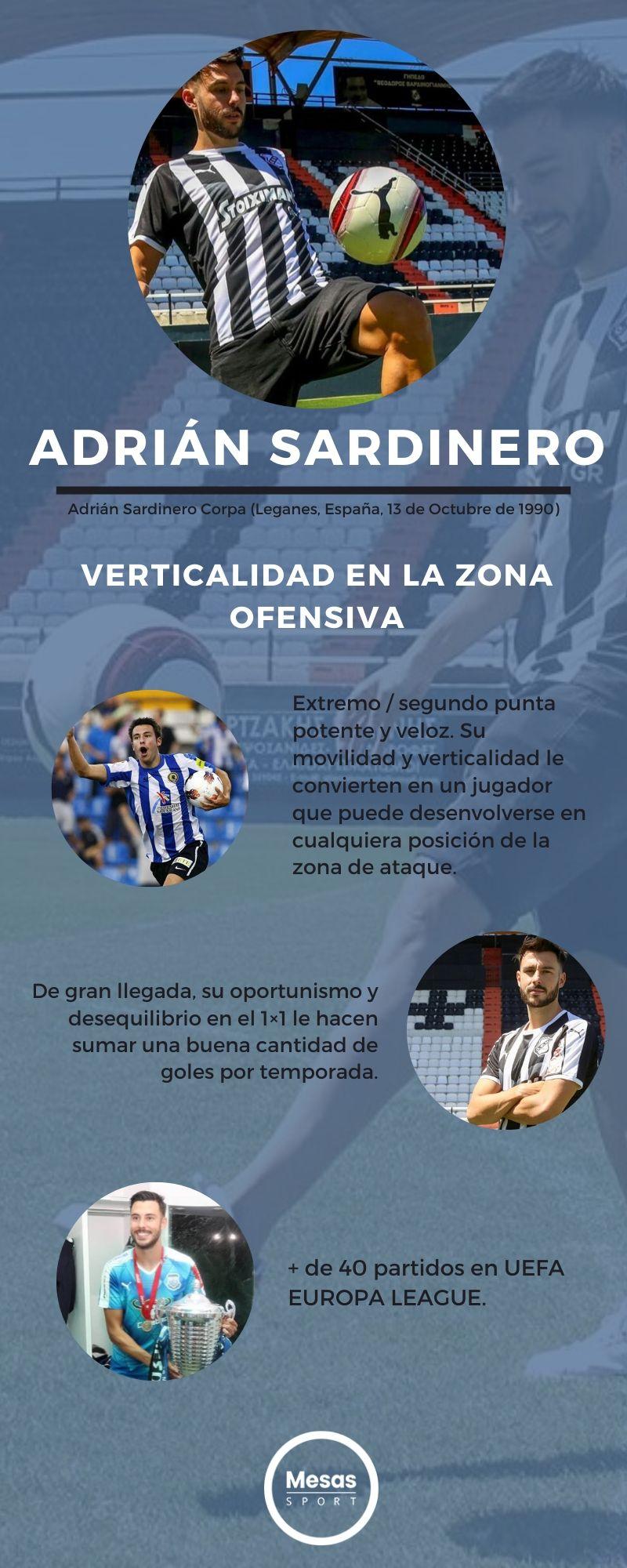 Imagen de la infografía de Adrián Sardinero